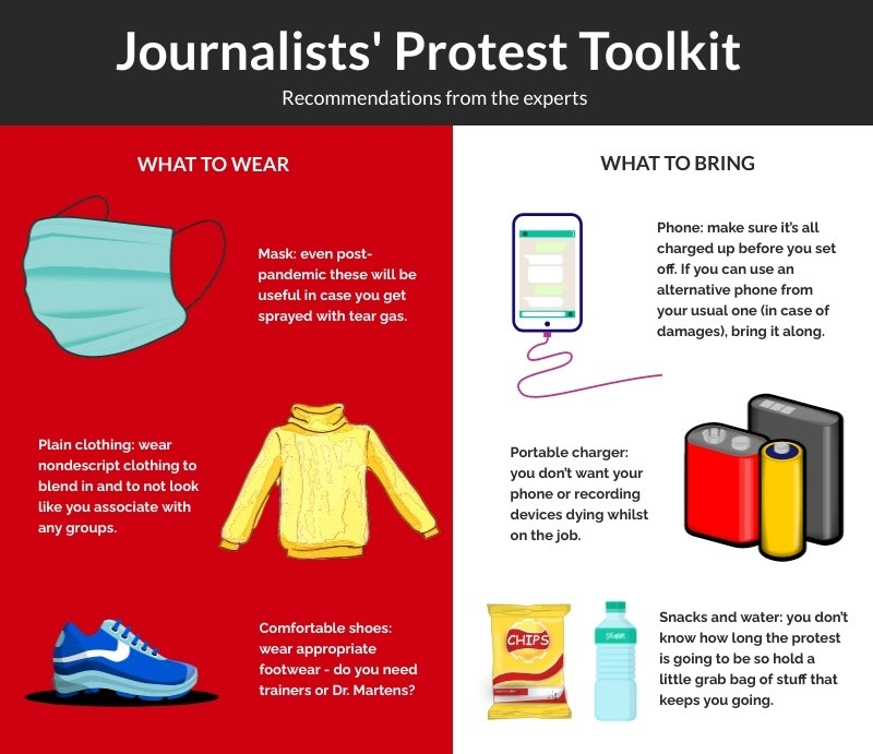 protest toolkit